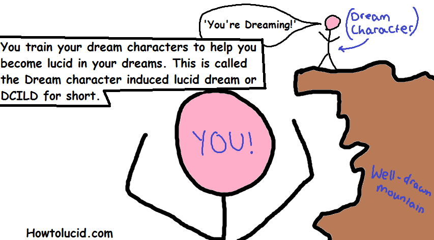Character assisted lucid dreaming
