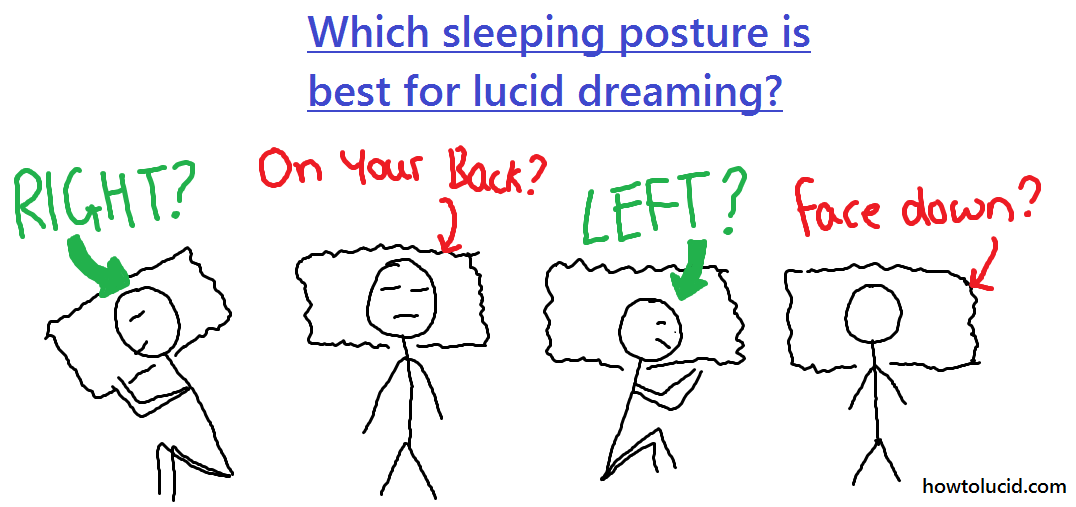 Is There A Certain Sleeping Position For Lucid Dreaming?