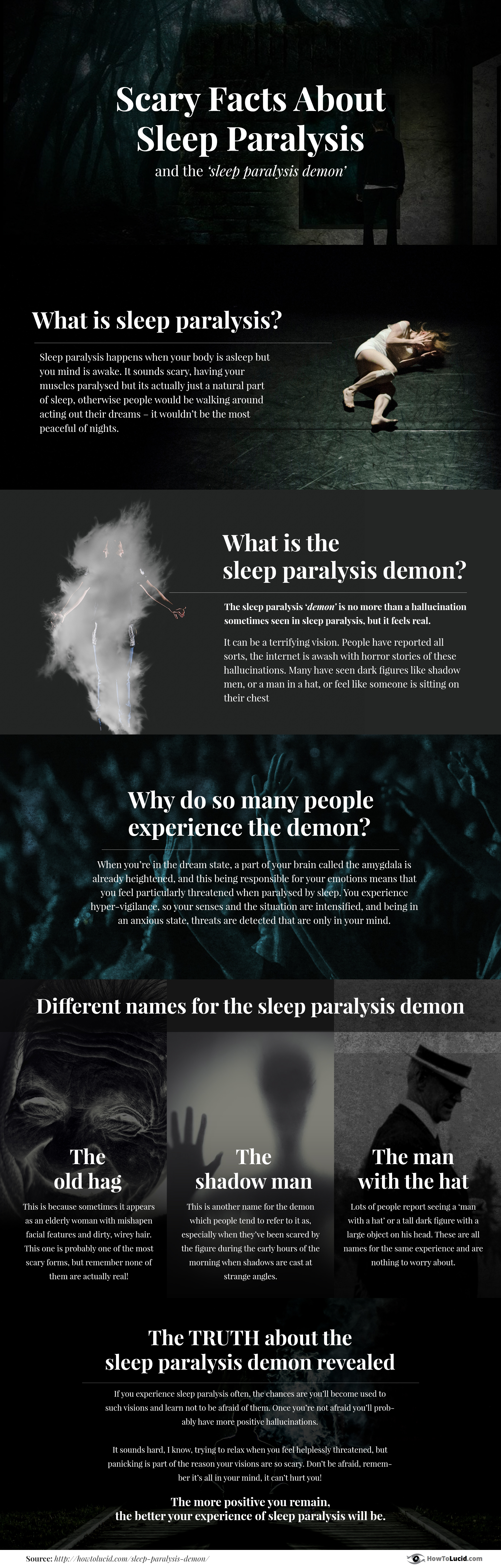 Sleep paralysis infographic