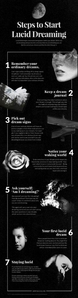 Infographic about lucid dreaming